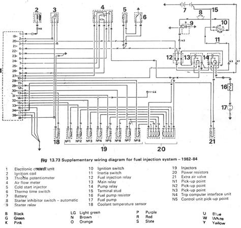 1998 land rover discovery radio wiring diagram somurich