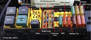 Blowing Fuse 10 And 11 In Fuse Box