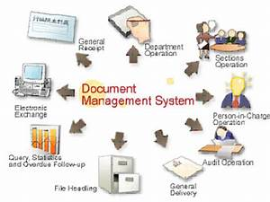Saas based document management systems magnum your for Document management system local
