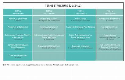 Tableau Structure Terms Solvay 17t13