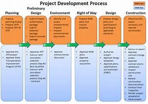 Programs - Puerto Rico and US Virgin Islands Division ...