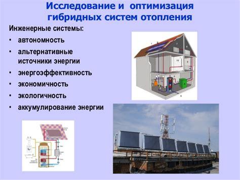 Ветросолнечная установка . ветросолнечная система hefey 6007503