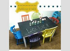 Kid Decor on Pinterest Boy Rooms, Boy Bedrooms and Maps