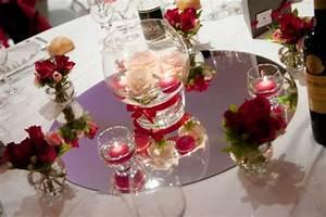 Deco Pour Table De Mariage Le Mariage