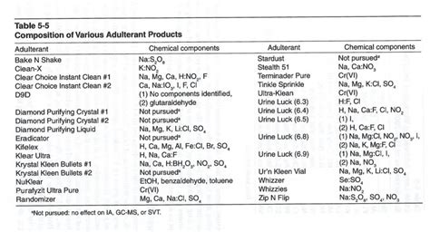 rangers urinalysis normal ranges