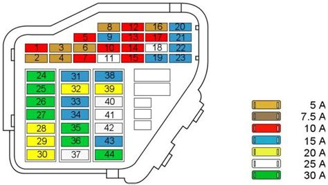 1996 Audi A4 Fuse Box Diagram by 1996 Audi Fuse Box Diagram Wiring Diagram