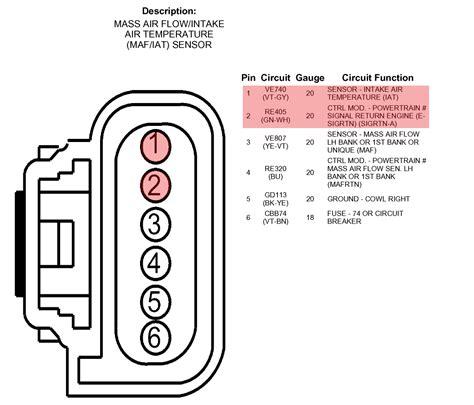Sensor Wiring Diagram 2008 F250 by 2008 F350 Maf Wiring Diagram For The Iat Sensor