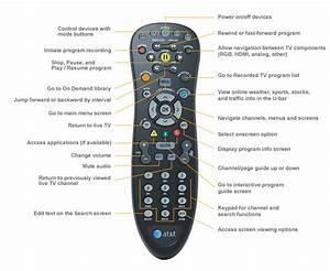 U-verse Remote Control Features