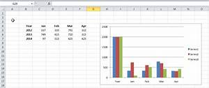 Troubleshooting Problems In Excel Charts  X