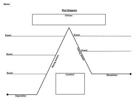 Best 25+ Plot Diagram Ideas On Pinterest  Teaching Plot