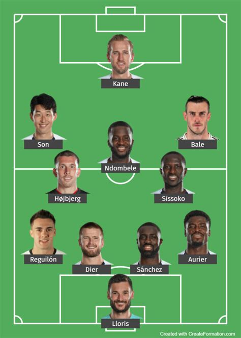 How Tottenham Hotspur could lineup against Chelsea for ...