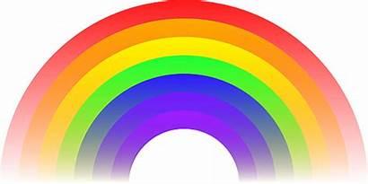 Rainbow Colors Order Seven Roygbiv Rain Feature
