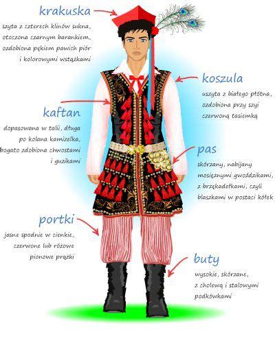 Traditional Polish Dance Costume Men