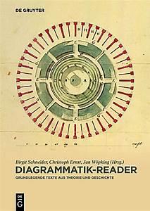 Diagrammatikreader Grundlegende Texte Aus Theorie Und Geschichte