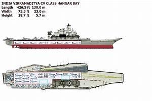 Diagram  Aircraft Carrier Flight Deck Diagram