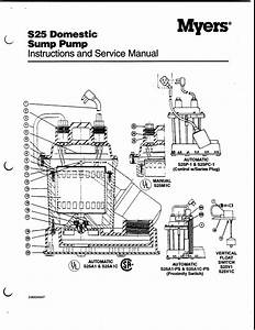 Hydromatic S25 Domestic Sump Pump Instructions