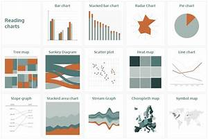 Impact of Social Sciences – Seeing Data: Visualisation