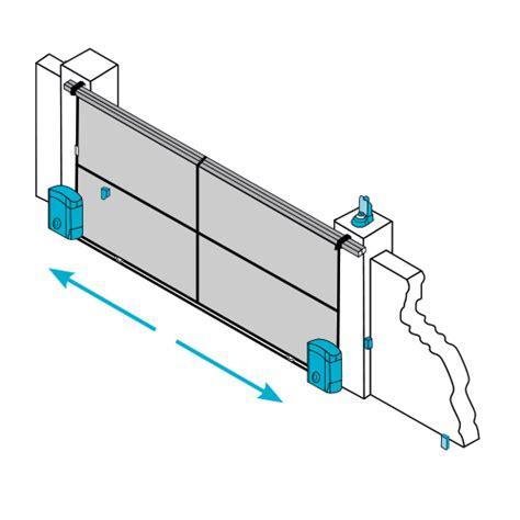 moteur portail electrique motorisation de votre portail alu pvc charuel