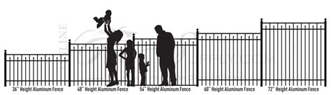 standard fence height style c fence heights