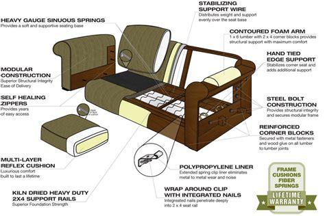 home design eugene oregon stanton furniture rife 39 s home furniture eugene