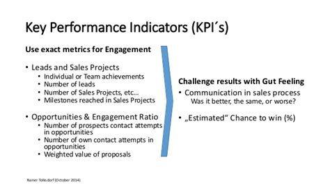 Sales Performance & Efficiency Engaging And Empowering