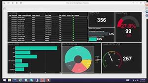 Sharepoint Dashboard Sharepoint Tutorial Creating Mobile Sharepoint Dashboards
