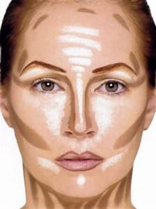 How to Contour Like a Celebrity – The EASY Way