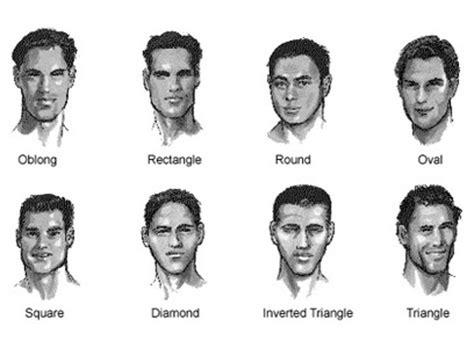 Face Shape Chart. Men Hairstyle Collection. Mustaches