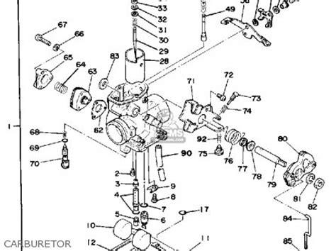 yamaha sr500 1978 usa parts lists and schematics
