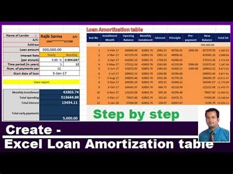 create amortization schedule  excel  extra payments