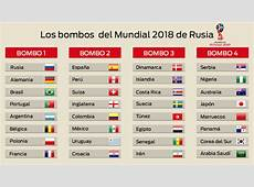 How the pots for World Cup 2018 stand for the draw