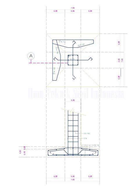 Detail Dan Jenis Pondasi Bangunan | Ilmu Teknik Sipil