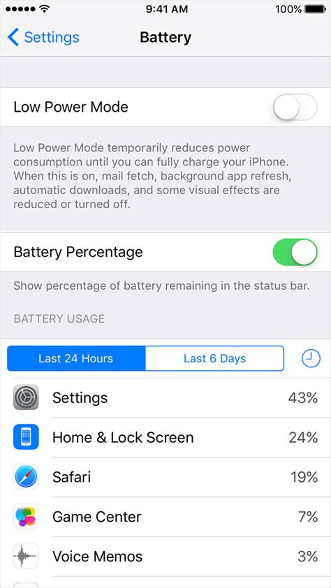 iphone usage about the battery usage on your iphone and ipod