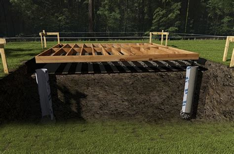 how to build a solid foundation for your storage shed rona