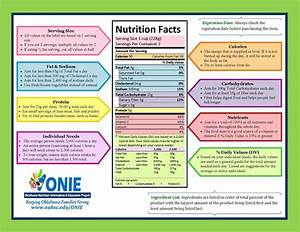 Easy Guide To Reading A Nutrition Label