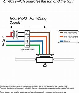 Fantasia fans ceiling wiring information