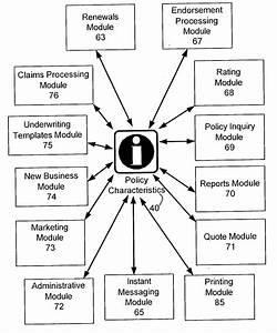 Patent Us20040148201