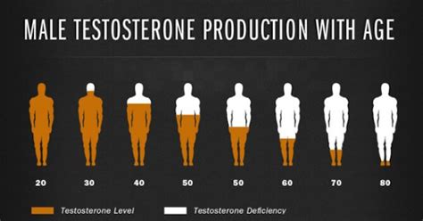 hormone pills what is testosterone replacement therapy and who can