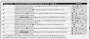 Programmation Telecommande Nice Volet Roulant : reglage fin de course volet roulant nice avec telecommande mesdemos ~ Mglfilm.com Idées de Décoration