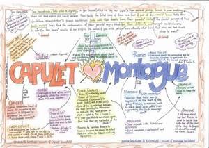 Romeo And Juliet Character Mindmap By Sarelibar Teaching