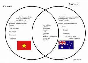 Vietnam And Australia Venn Diagram