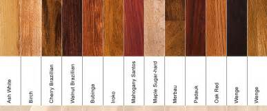 timber floor types styles species floor services melbourne