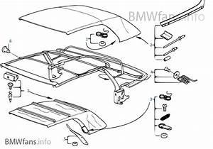 Roof Repair Coating  Bmw E30 Cabriolet Convertible Roof Motor Repair Kit