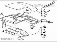 Reparatursätze Verdeck BMW 3' E36 328i M52 Europa