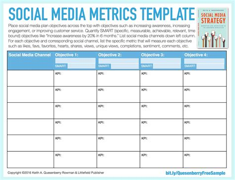 social media strategy template pdf social media templates keith a quesenberry