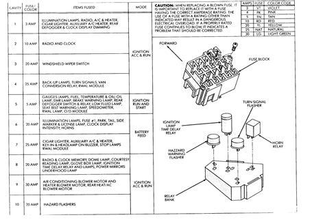 2000 Dodge Dakotum Headlight Wiring by Dodge Durango Engine Wiring Diagram Downloaddescargar