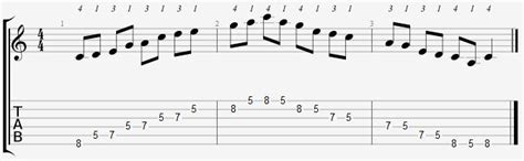 A scale, quite simply, is a pattern of notes. C Major Pentatonic Positions on the Guitar - Online Guitar ...