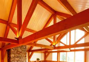 Vaulted Ceiling Lighting LED