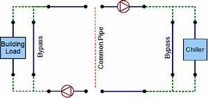 Example For Energyplus Line Diagram Generation  Plant