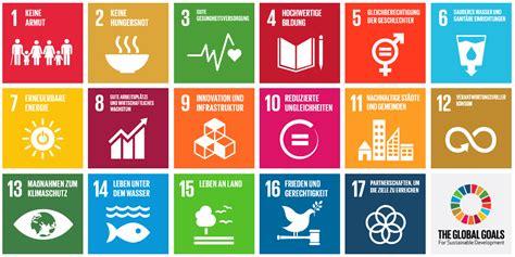 Lexikon Der Nachhaltigkeit perspektiven der nachhaltigkeit 187 unw